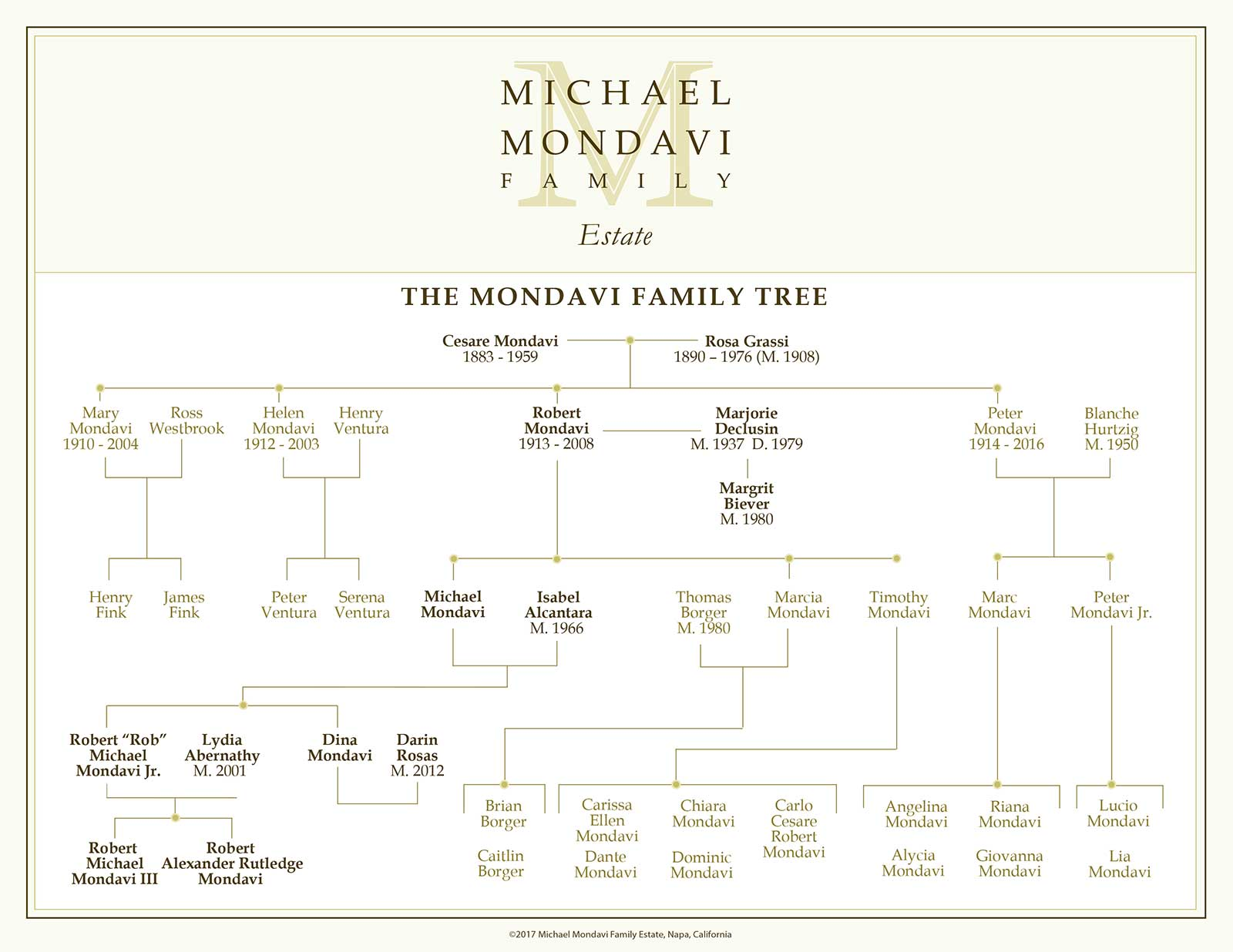 pictures of family tree